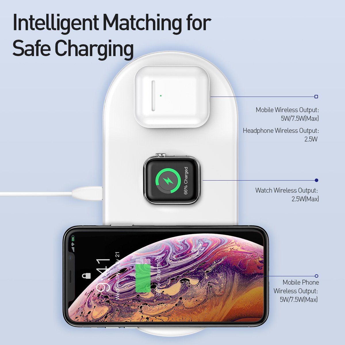 Baseus Smart 3 in 1 Wireless Charger For Phone+Watch+Pods(18W MAX)White - TechBeans Inc.